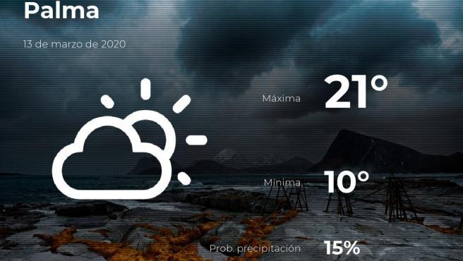 El tiempo en Baleares: previsión para hoy viernes 13 de marzo de 2020