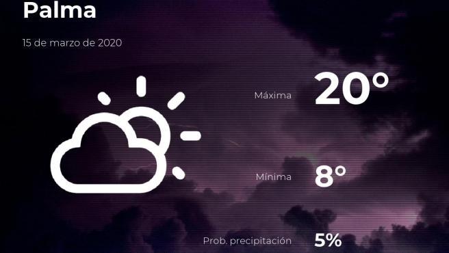 El tiempo en Baleares: previsión para hoy domingo 15 de marzo de 2020