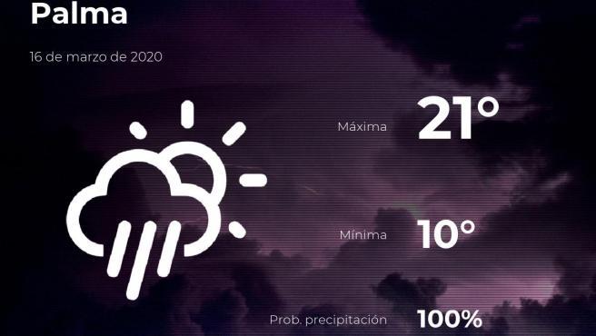 El tiempo en Baleares: previsión para hoy lunes 16 de marzo de 2020