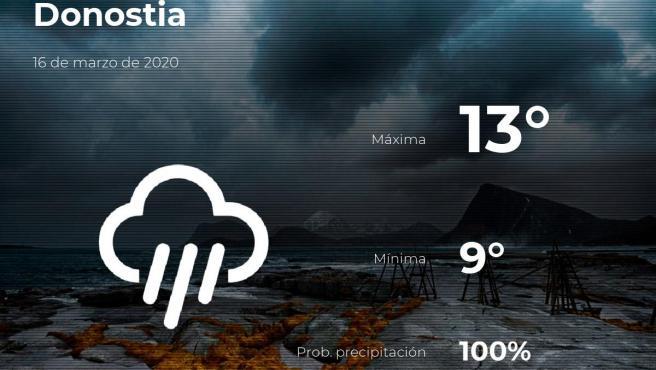 El tiempo en Guipúzcoa: previsión para hoy lunes 16 de marzo de 2020