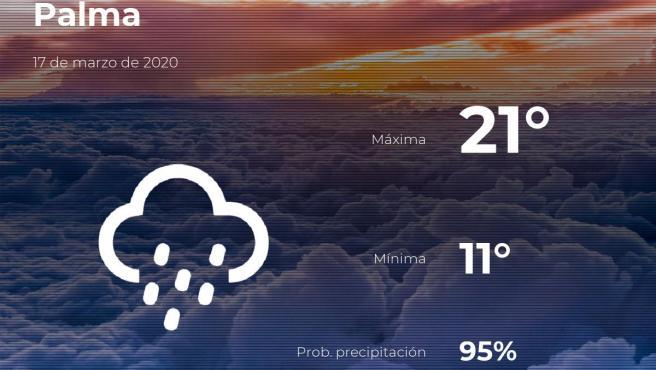 El tiempo en Baleares: previsión para hoy martes 17 de marzo de 2020