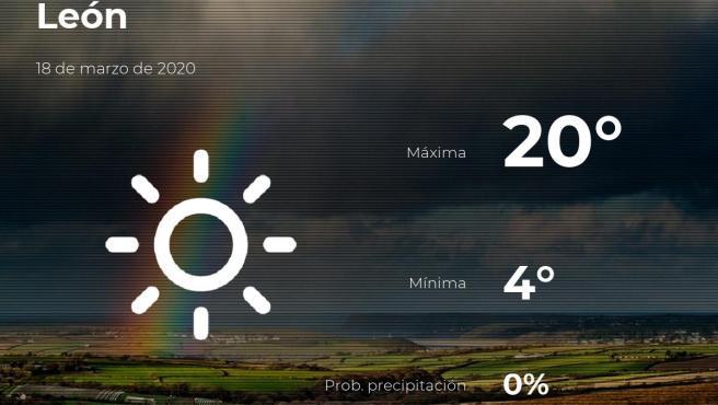 El tiempo en León: previsión para hoy miércoles 18 de marzo de 2020