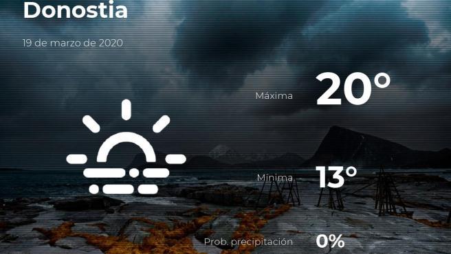 El tiempo en Guipúzcoa: previsión para hoy jueves 19 de marzo de 2020