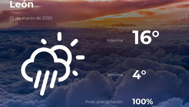 El tiempo en León: previsión para hoy domingo 22 de marzo de 2020