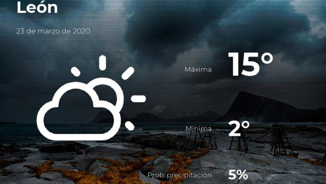 El tiempo en León: previsión para hoy lunes 23 de marzo de 2020