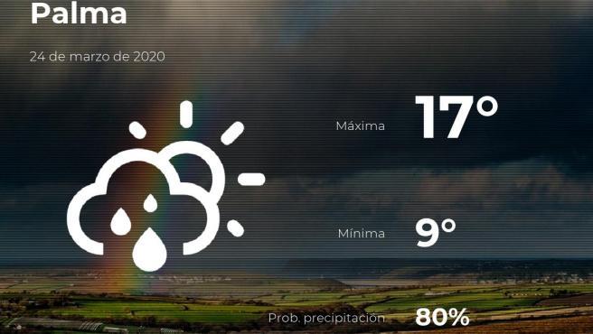 El tiempo en Baleares: previsión para hoy martes 24 de marzo de 2020