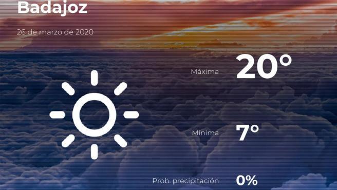 El tiempo en Badajoz: previsión para hoy jueves 26 de marzo de 2020