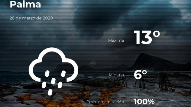 El tiempo en Baleares: previsión para hoy jueves 26 de marzo de 2020