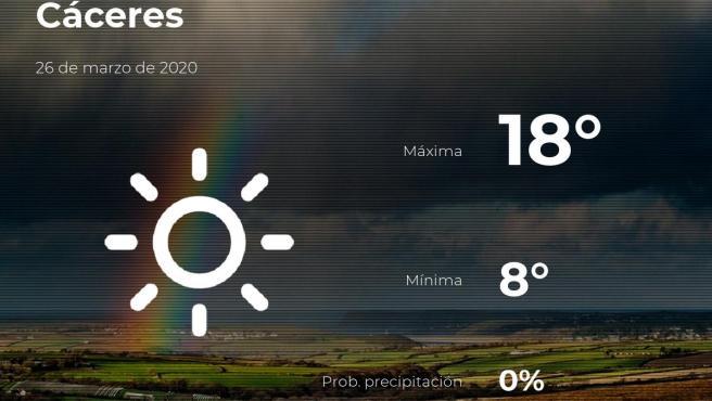 El tiempo en Cáceres: previsión para hoy jueves 26 de marzo de 2020
