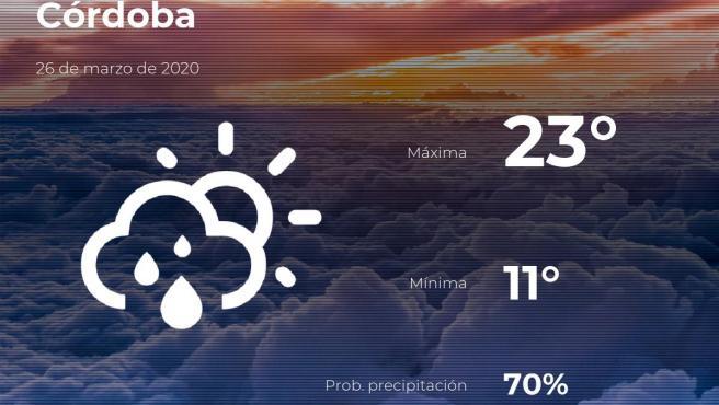 El tiempo en Córdoba: previsión para hoy jueves 26 de marzo de 2020