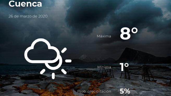 El tiempo en Cuenca: previsión para hoy jueves 26 de marzo de 2020