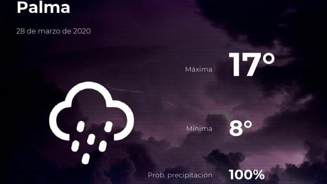 El tiempo en Baleares: previsión para hoy sábado 28 de marzo de 2020