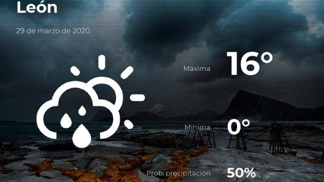 El tiempo en León: previsión para hoy domingo 29 de marzo de 2020