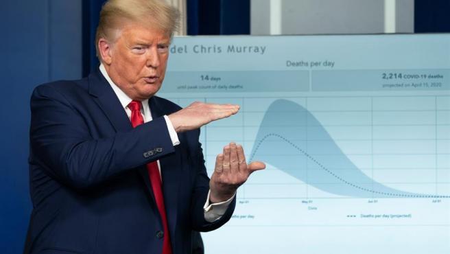 El presidente de EE UU, Donald Trump, durante su rueda de prensa diaria sobre la crisis del coronavirus, en la Casa Blanca.