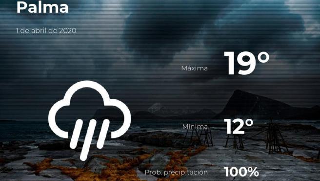 El tiempo en Baleares: previsión para hoy miércoles 1 de abril de 2020