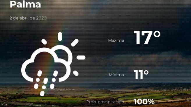 El tiempo en Baleares: previsión para hoy jueves 2 de abril de 2020