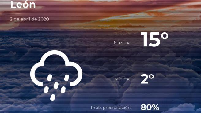 El tiempo en León: previsión para hoy jueves 2 de abril de 2020