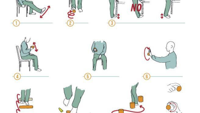 tabla ejercicios hombro fisioterapia