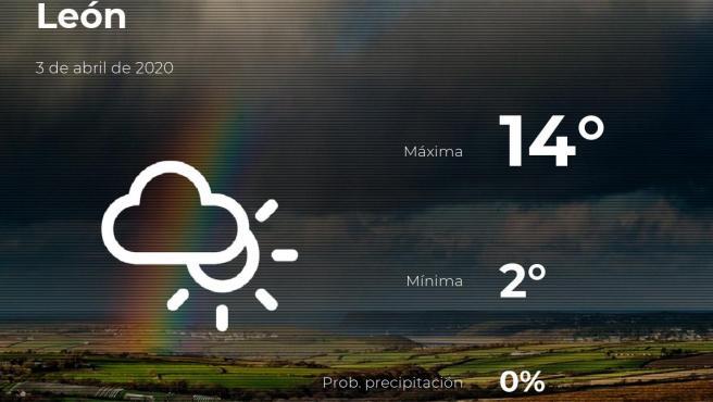 El tiempo en León: previsión para hoy viernes 3 de abril de 2020