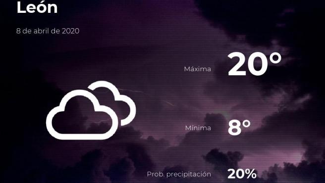 El tiempo en León: previsión para hoy miércoles 8 de abril de 2020