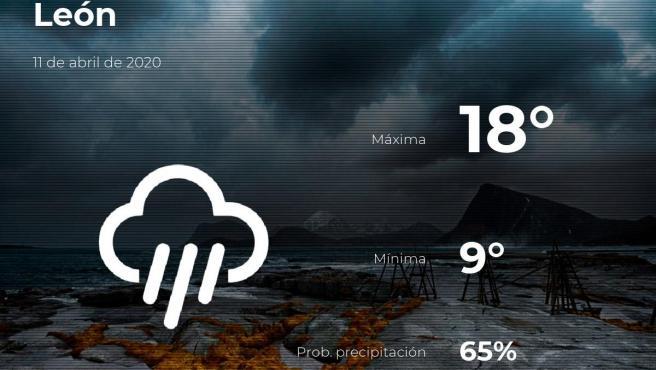 El tiempo en León: previsión para hoy sábado 11 de abril de 2020