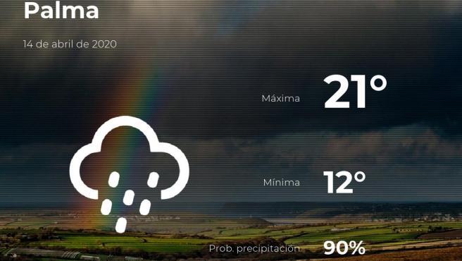 El tiempo en Baleares: previsión para hoy martes 14 de abril de 2020