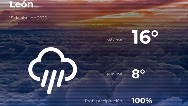 El tiempo en León: previsión para hoy miércoles 15 de abril de 2020