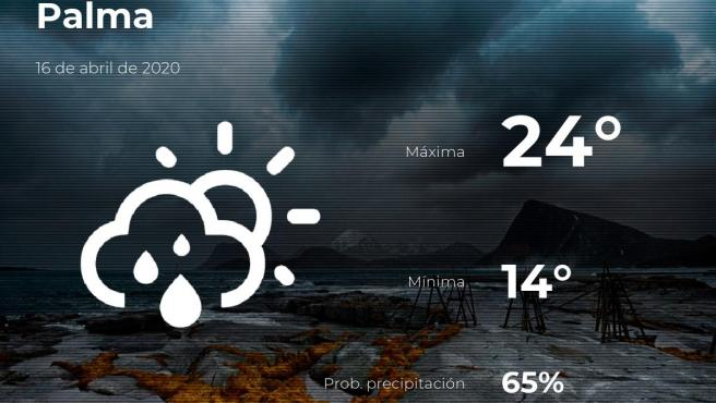 El tiempo en Baleares: previsión para hoy jueves 16 de abril de 2020