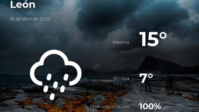 El tiempo en León: previsión para hoy jueves 16 de abril de 2020
