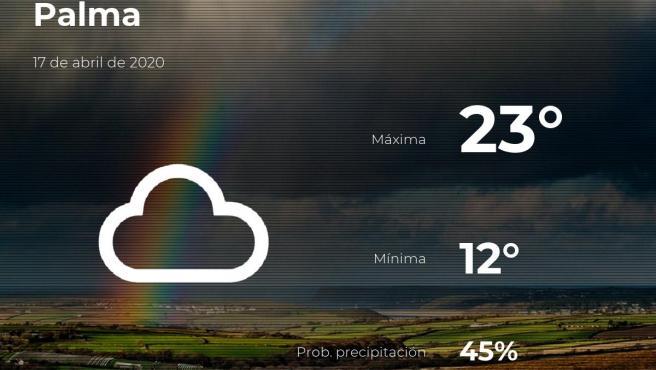 El tiempo en Baleares: previsión para hoy viernes 17 de abril de 2020