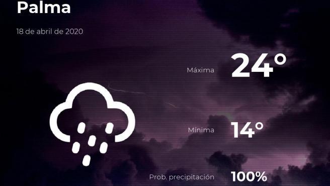 El tiempo en Baleares: previsión para hoy sábado 18 de abril de 2020