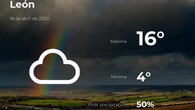 El tiempo en León: previsión para hoy sábado 18 de abril de 2020