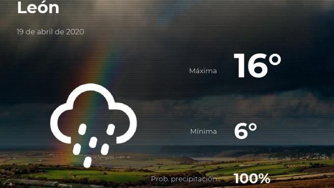 El tiempo en León: previsión para hoy domingo 19 de abril de 2020