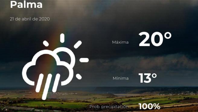 El tiempo en Baleares: previsión para hoy martes 21 de abril de 2020