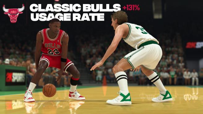 Imagen del videojuego NBA2K20 con Michael Jordan.
