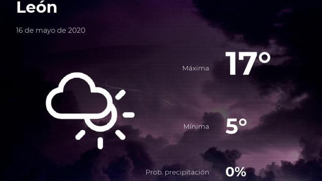 El tiempo en León: previsión para hoy sábado 16 de mayo de 2020