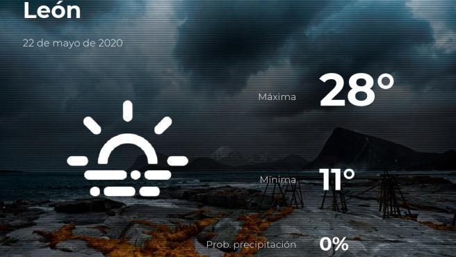 El tiempo en León: previsión para hoy viernes 22 de mayo de 2020