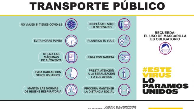 Recomendaciones básicas para viajar en transporte público.