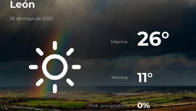 El tiempo en León: previsión para hoy martes 26 de mayo de 2020