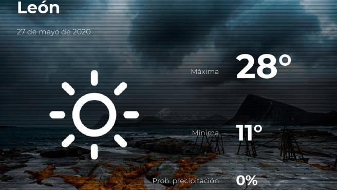 El tiempo en León: previsión para hoy miércoles 27 de mayo de 2020