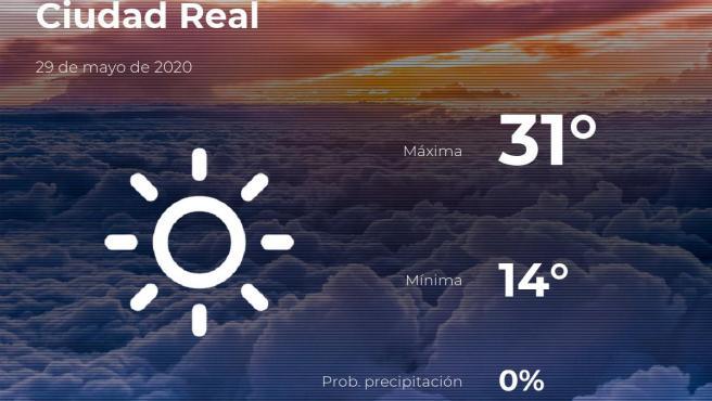 El tiempo en Ciudad Real: previsión para hoy viernes 29 de mayo de 2020