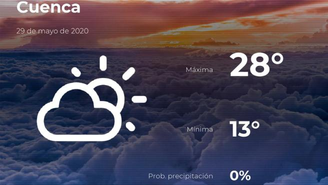 El tiempo en Cuenca: previsión para hoy viernes 29 de mayo de 2020