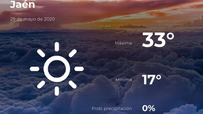 El tiempo en Jaén: previsión para hoy viernes 29 de mayo de 2020