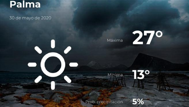 El tiempo en Baleares: previsión para hoy sábado 30 de mayo de 2020