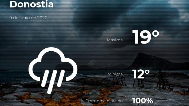 El tiempo en Guipúzcoa: previsión para hoy martes 9 de junio de 2020