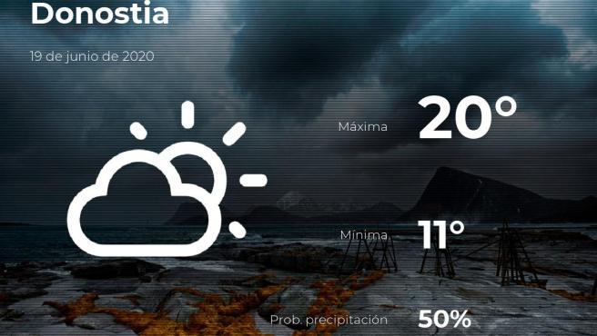 El tiempo en Guipúzcoa: previsión para hoy viernes 19 de junio de 2020