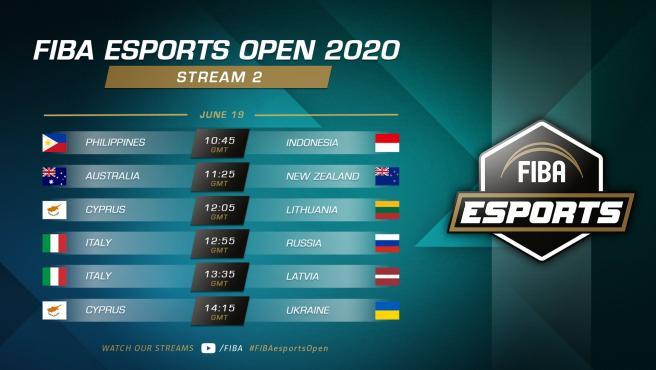 Enfrentamientos del torneo de eSports de FIBA.