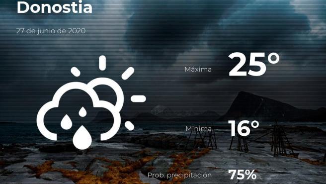 El tiempo en Guipúzcoa: previsión para hoy sábado 27 de junio de 2020