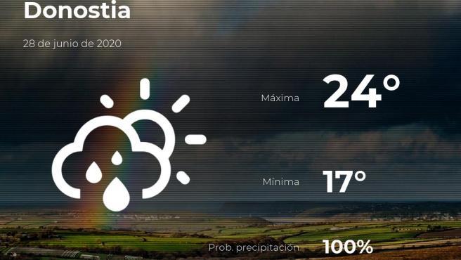 El tiempo en Guipúzcoa: previsión para hoy domingo 28 de junio de 2020