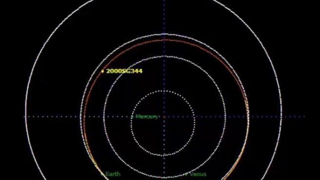 Órbita del asteroide 2000 SG344, que se aproximará a la Tierra en 2025.